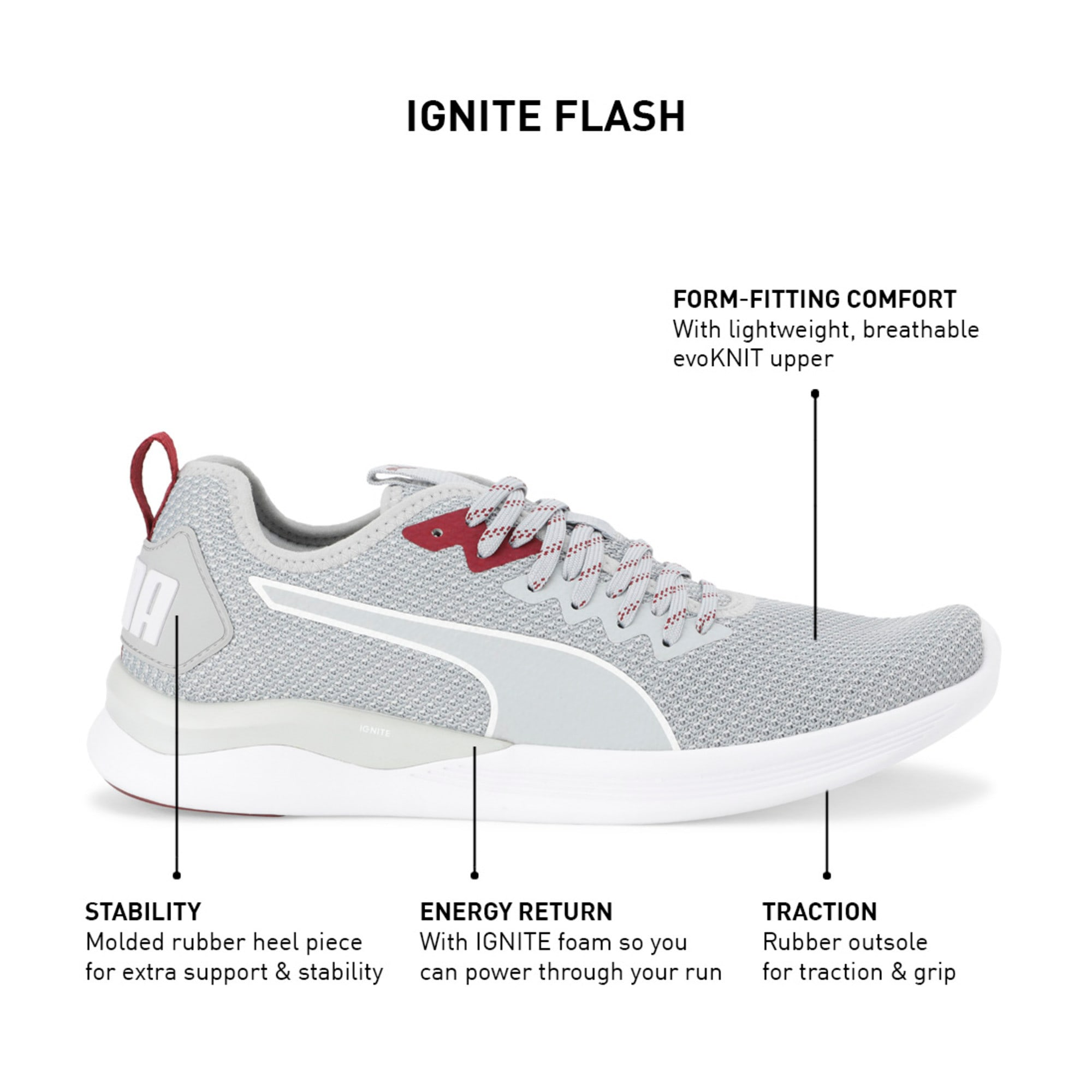 Thumbnail 9 of IGNITE Flash FS Men's Running Shoes, High Rise-Glacier Gray-White, medium-IND