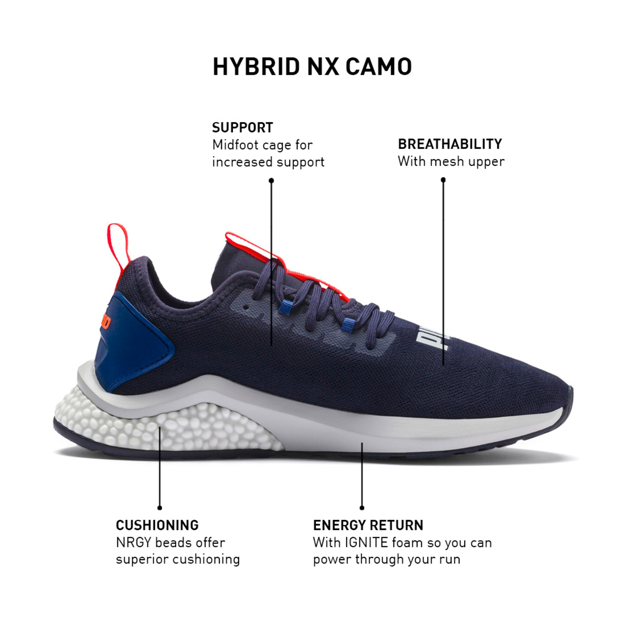 Thumbnail 9 of Hybrid NX Camo Men's Running Sneakers, GalaxyBlue-Peacoat-HighRise, medium-IND