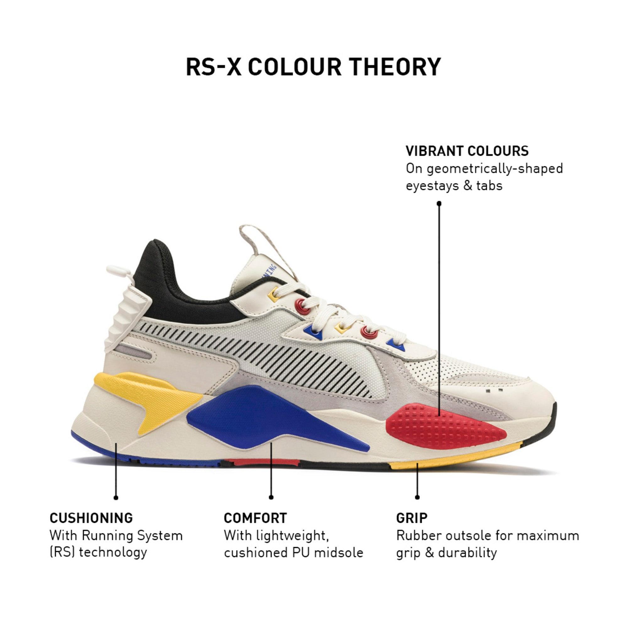 Thumbnail 9 of RS-X Colour Theory Trainers, Whisper White-Puma Black, medium-IND